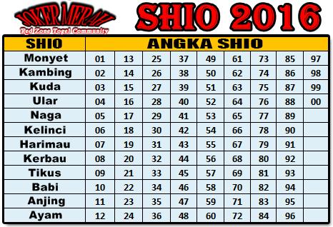 DATA SHIO 2016